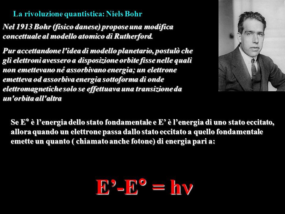 E'-E° = h La rivoluzione quantistica: Niels Bohr