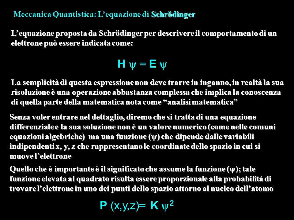 Meccanica Quantistica: L'equazione di Schrödinger
