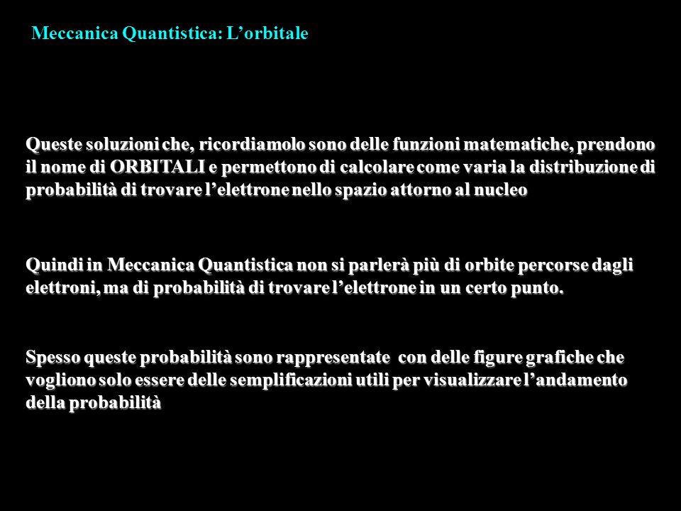 Meccanica Quantistica: L'orbitale