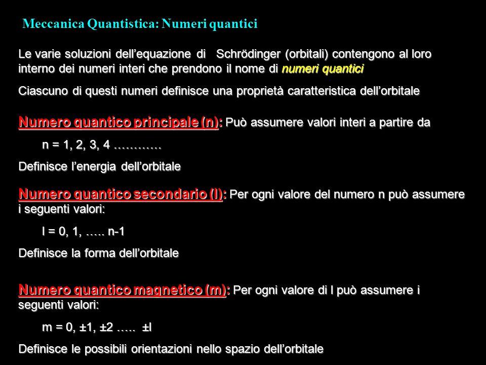 Meccanica Quantistica: Numeri quantici