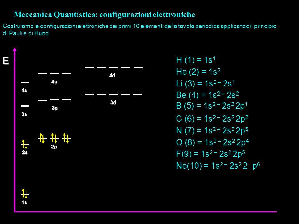 E Meccanica Quantistica: configurazioni elettroniche H (1) = 1s1