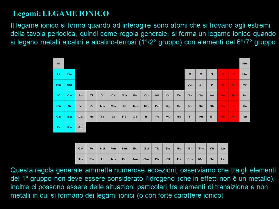 Legami: LEGAME IONICO