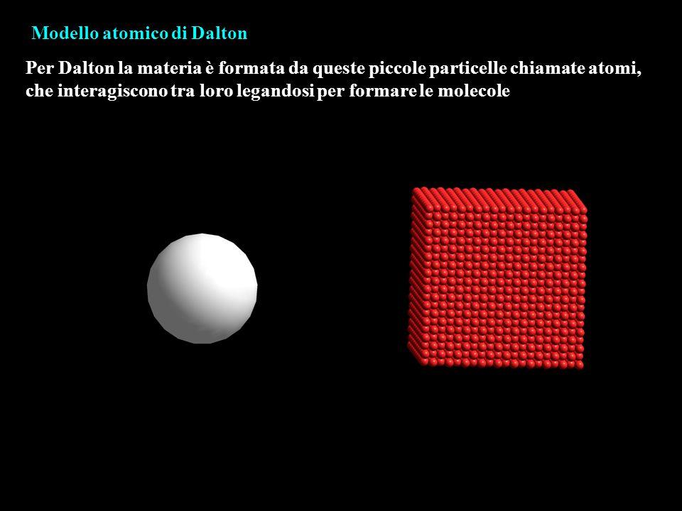 Modello atomico di Dalton