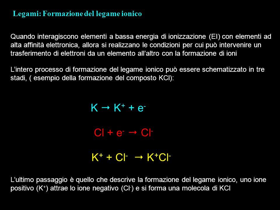 K  K+ + e- Cl + e-  Cl- K+ + Cl-  K+Cl-