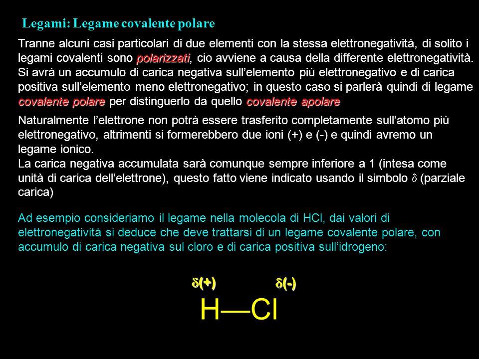 H—Cl Legami: Legame covalente polare (+) (-)