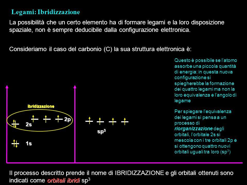 Legami: Ibridizzazione