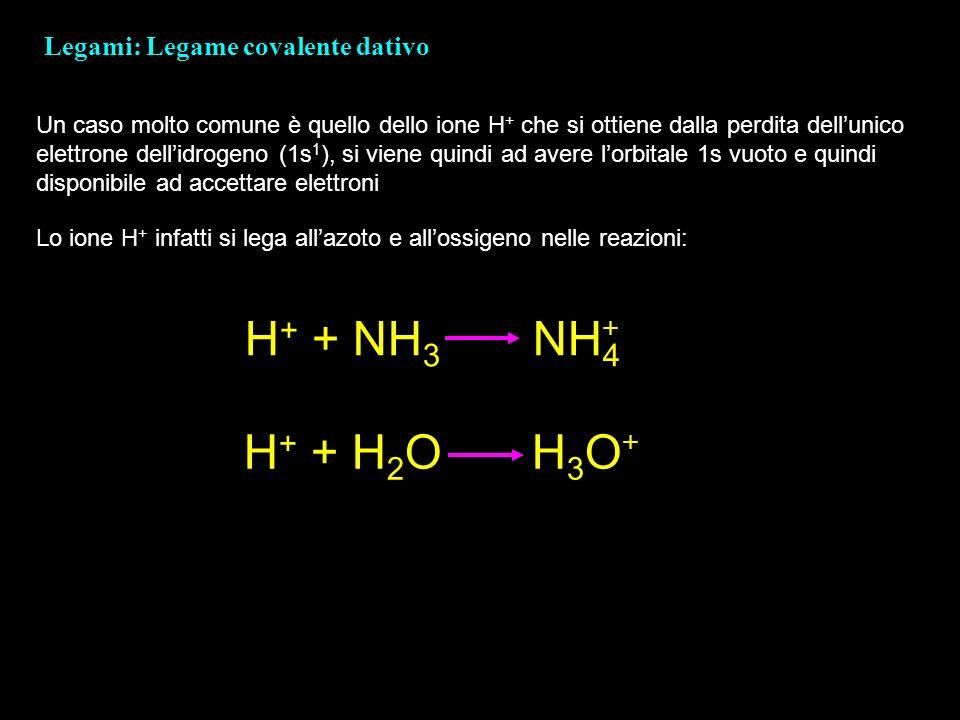 H+ + NH3 NH4 H+ + H2O H3O Legami: Legame covalente dativo + +