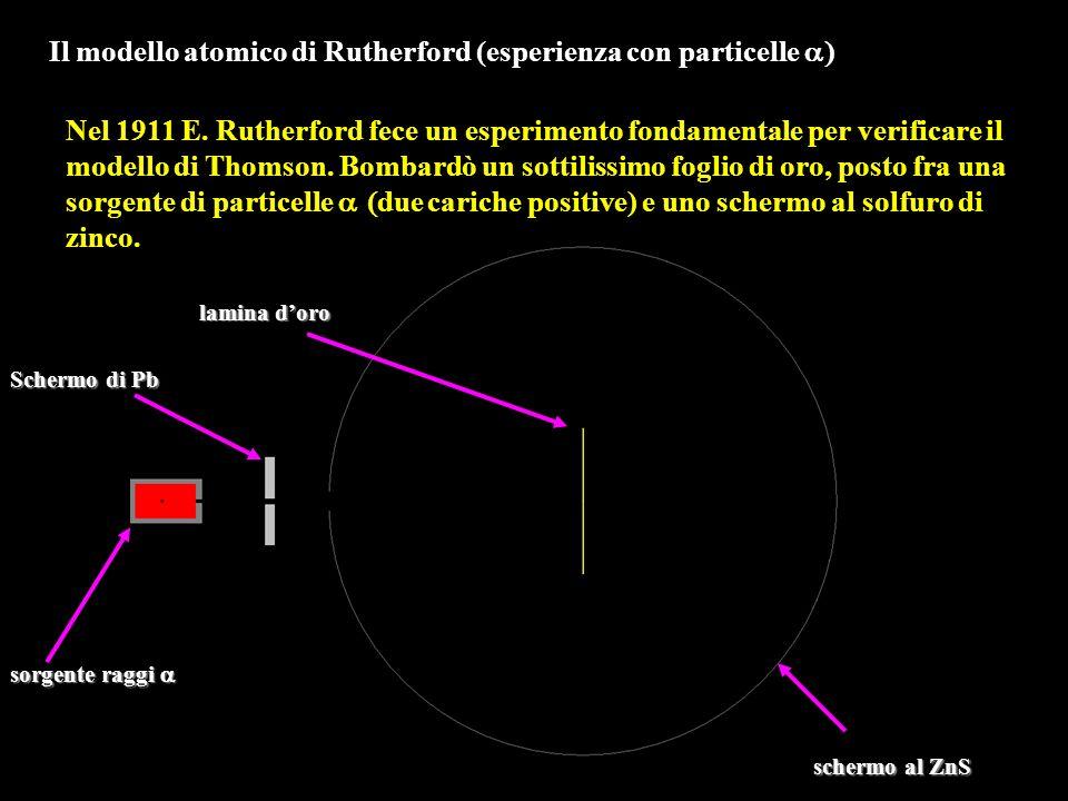 Il modello atomico di Rutherford (esperienza con particelle 