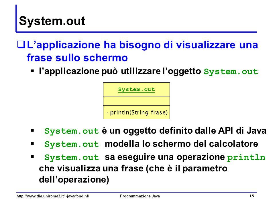 System.out L'applicazione ha bisogno di visualizzare una frase sullo schermo. l'applicazione può utilizzare l'oggetto System.out.