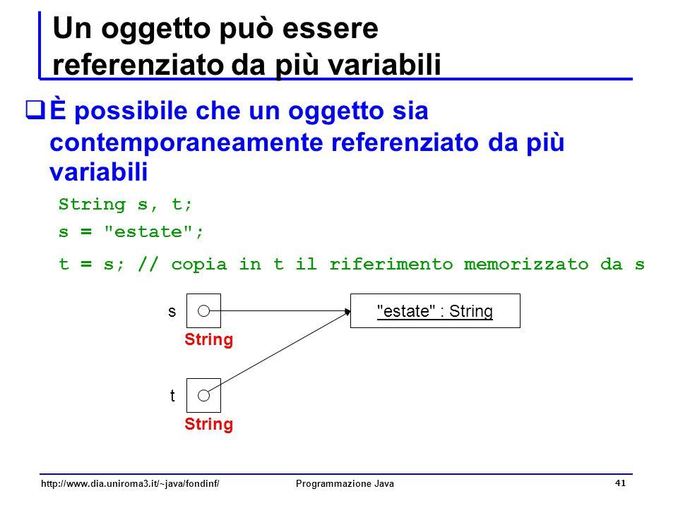 Un oggetto può essere referenziato da più variabili