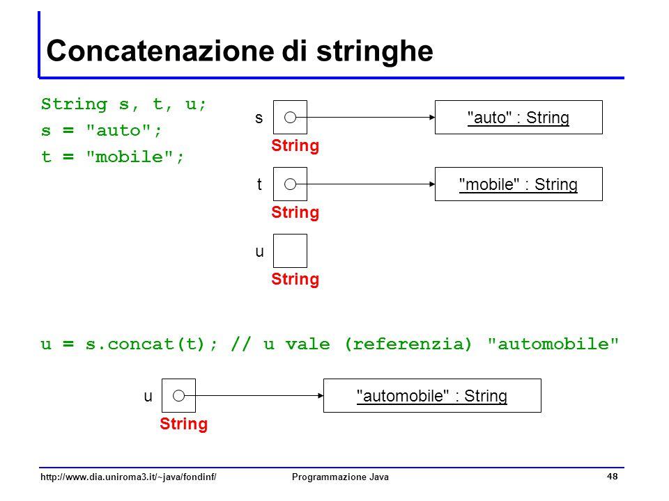 Concatenazione di stringhe