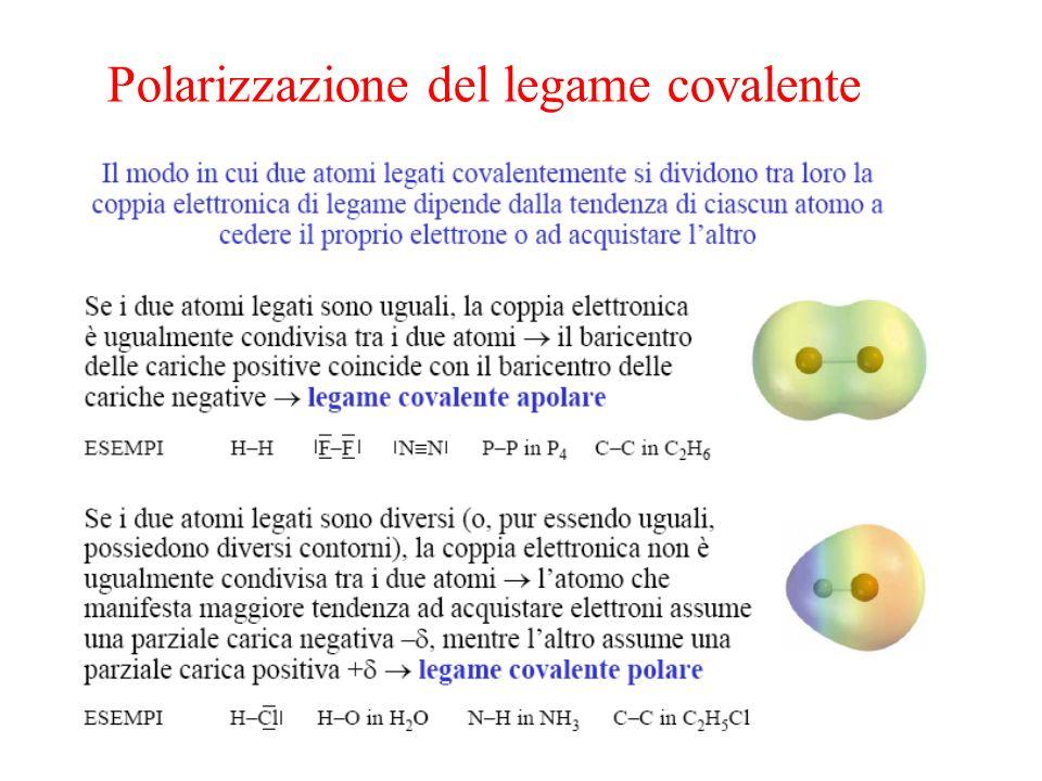 Polarizzazione del legame covalente