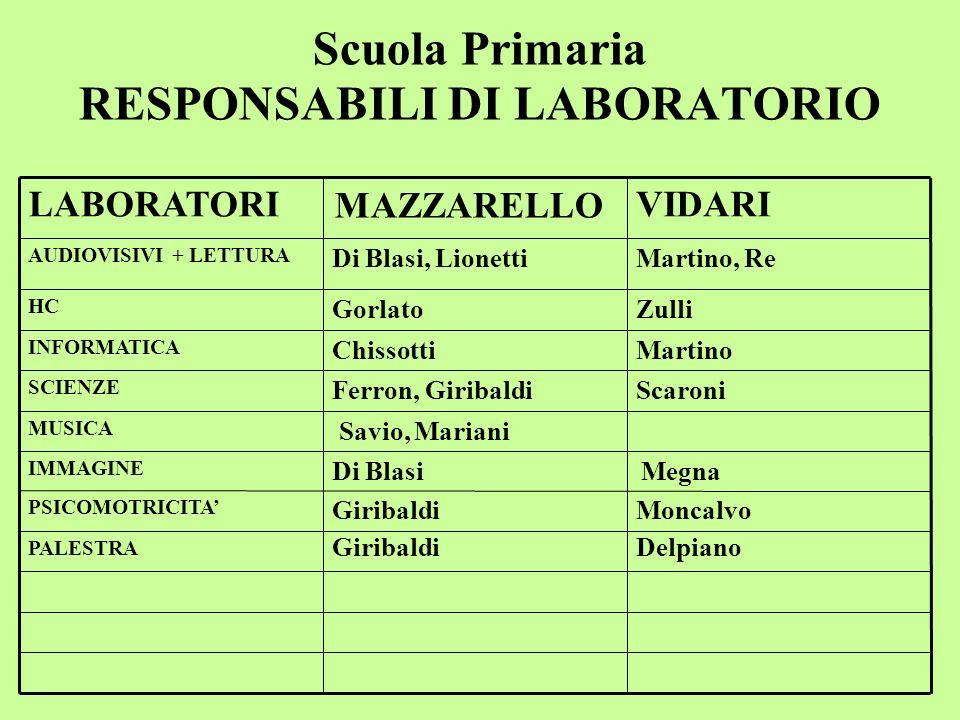 Scuola Primaria RESPONSABILI DI LABORATORIO