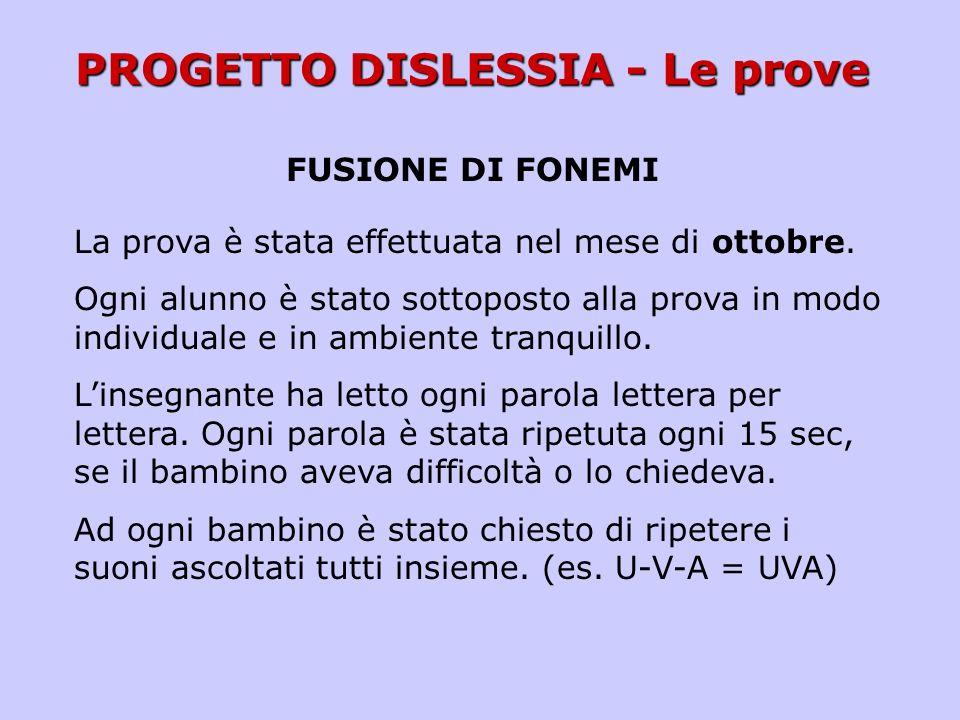 PROGETTO DISLESSIA - Le prove