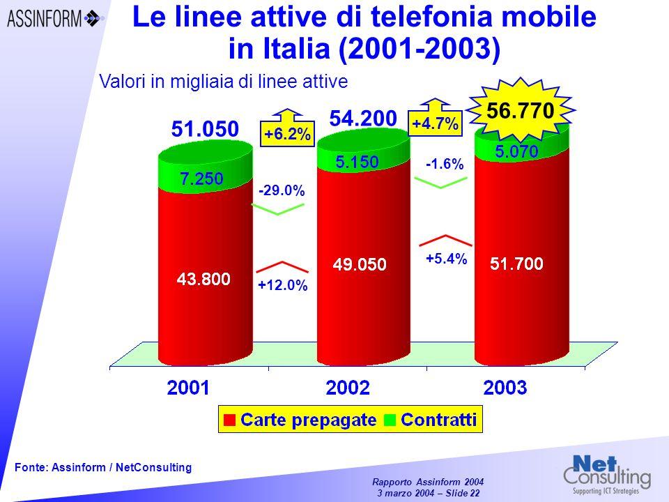 Le linee attive di telefonia mobile in Italia (2001-2003)