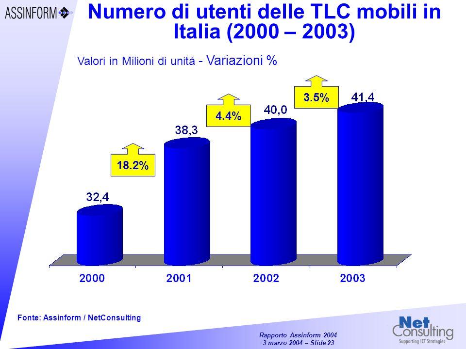 Numero di utenti delle TLC mobili in Italia (2000 – 2003)