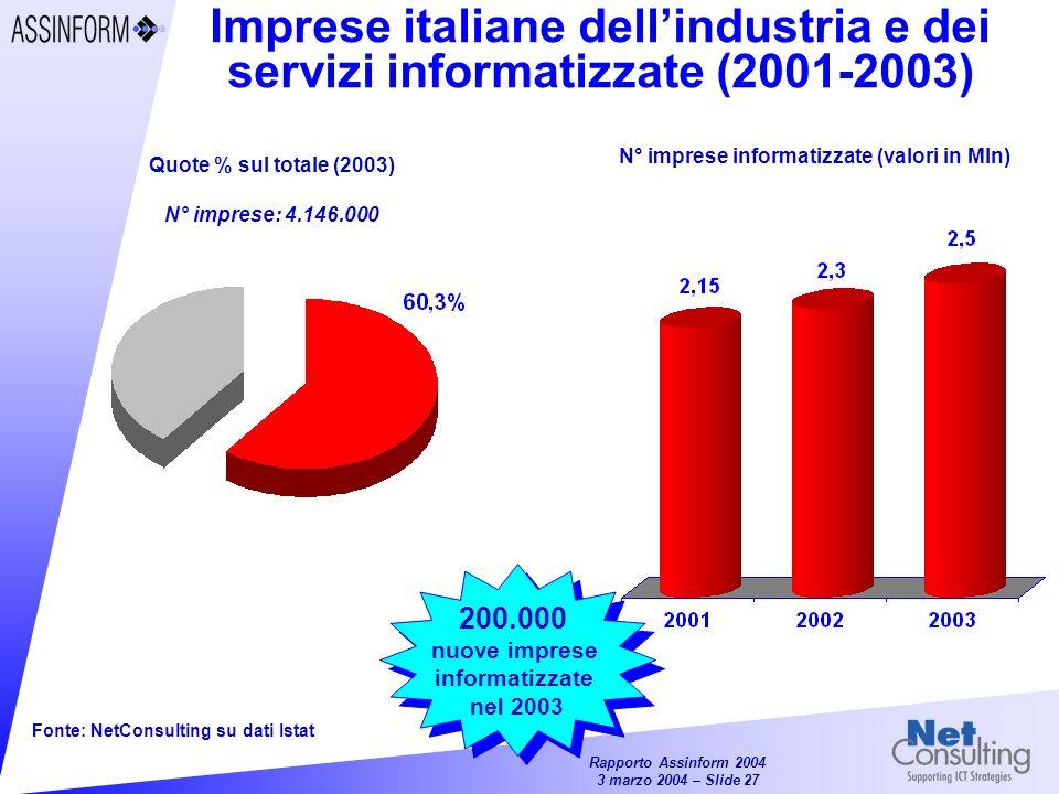 N° imprese informatizzate (valori in Mln)