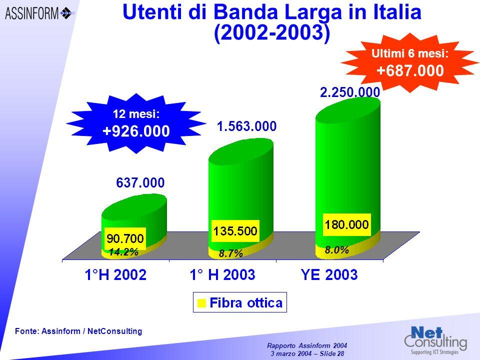 Utenti di Banda Larga in Italia (2002-2003)
