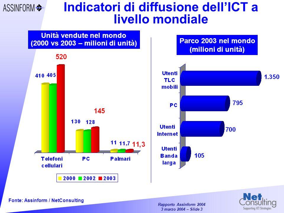 Indicatori di diffusione dell'ICT a livello mondiale