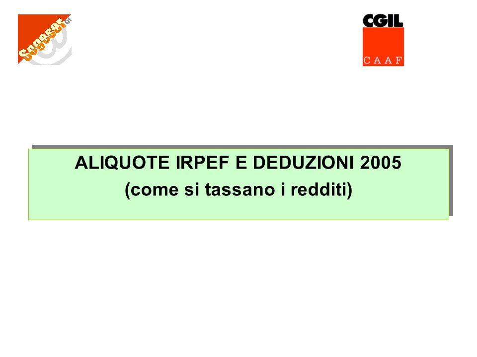 ALIQUOTE IRPEF E DEDUZIONI 2005 (come si tassano i redditi)