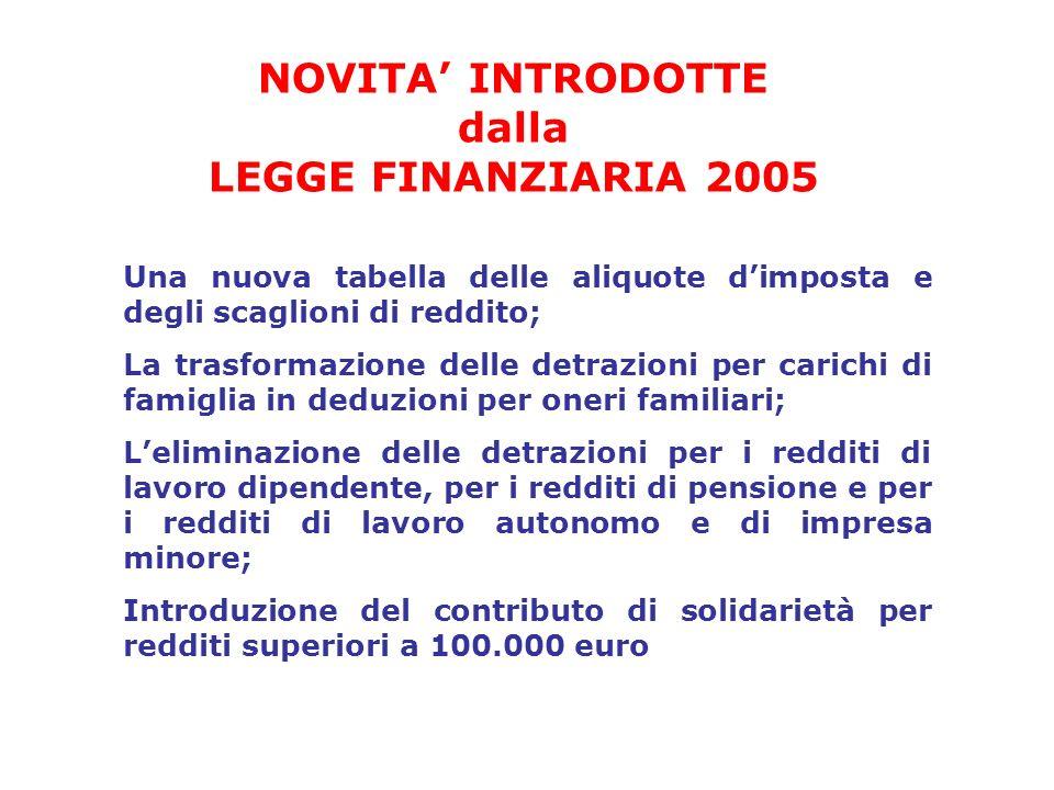 NOVITA' INTRODOTTE dalla LEGGE FINANZIARIA 2005