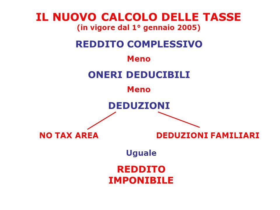 IL NUOVO CALCOLO DELLE TASSE (in vigore dal 1° gennaio 2005)