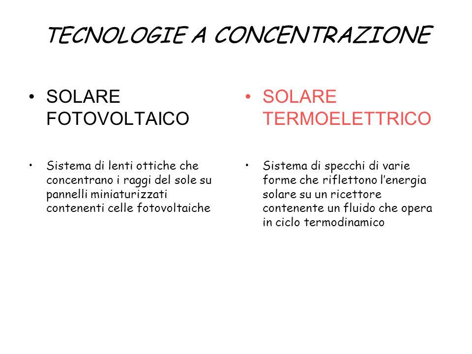 TECNOLOGIE A CONCENTRAZIONE