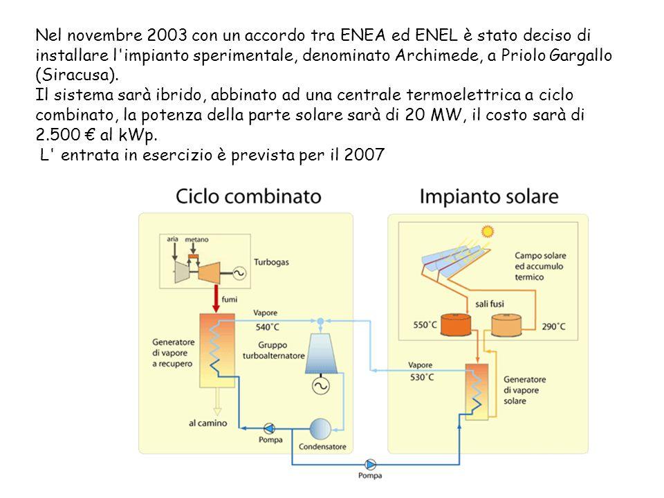 Nel novembre 2003 con un accordo tra ENEA ed ENEL è stato deciso di installare l impianto sperimentale, denominato Archimede, a Priolo Gargallo (Siracusa).