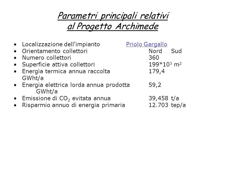 Parametri principali relativi al Progetto Archimede