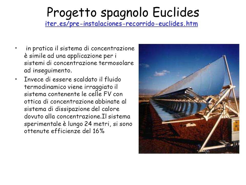 Progetto spagnolo Euclides iter