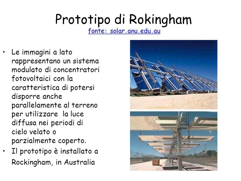 Prototipo di Rokingham fonte: solar.anu.edu.au