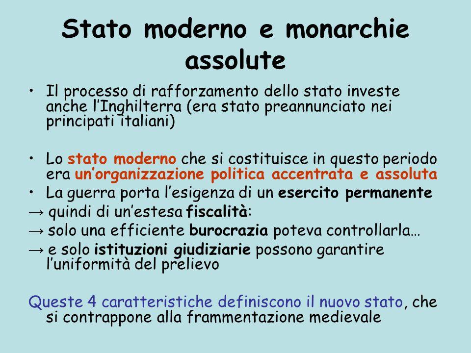 Stato moderno e monarchie assolute
