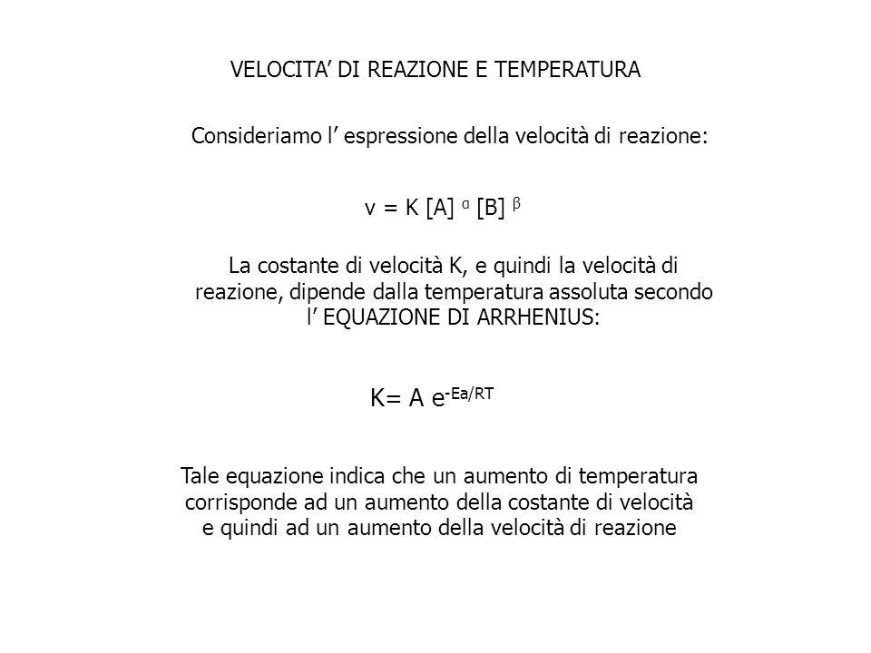 K= A e-Ea/RT VELOCITA' DI REAZIONE E TEMPERATURA