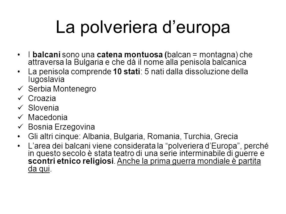 La polveriera d'europa