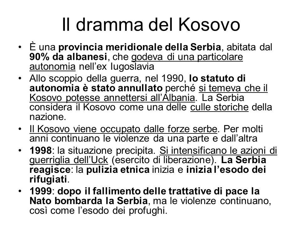 Il dramma del Kosovo