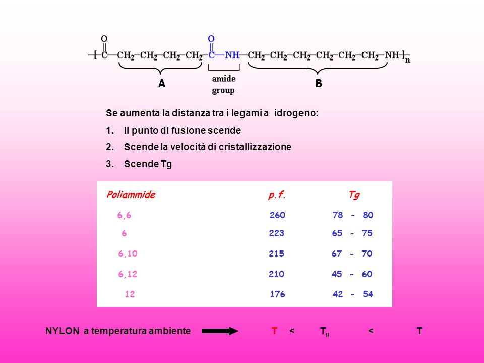 A B Se aumenta la distanza tra i legami a idrogeno: