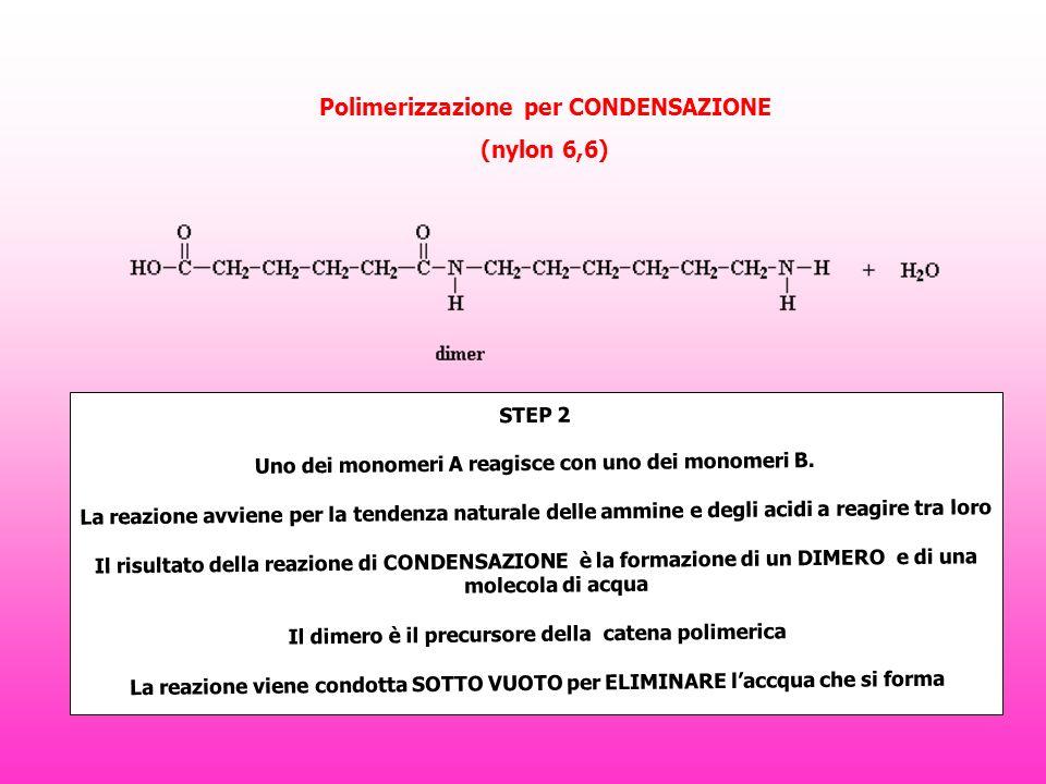 Polimerizzazione per CONDENSAZIONE (nylon 6,6)