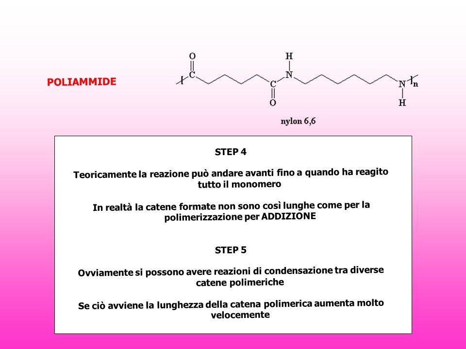 POLIAMMIDE STEP 4. Teoricamente la reazione può andare avanti fino a quando ha reagito tutto il monomero.