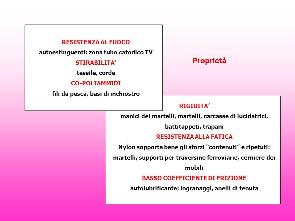 Proprietà RESISTENZA AL FUOCO autoestinguenti: zona tubo catodico TV