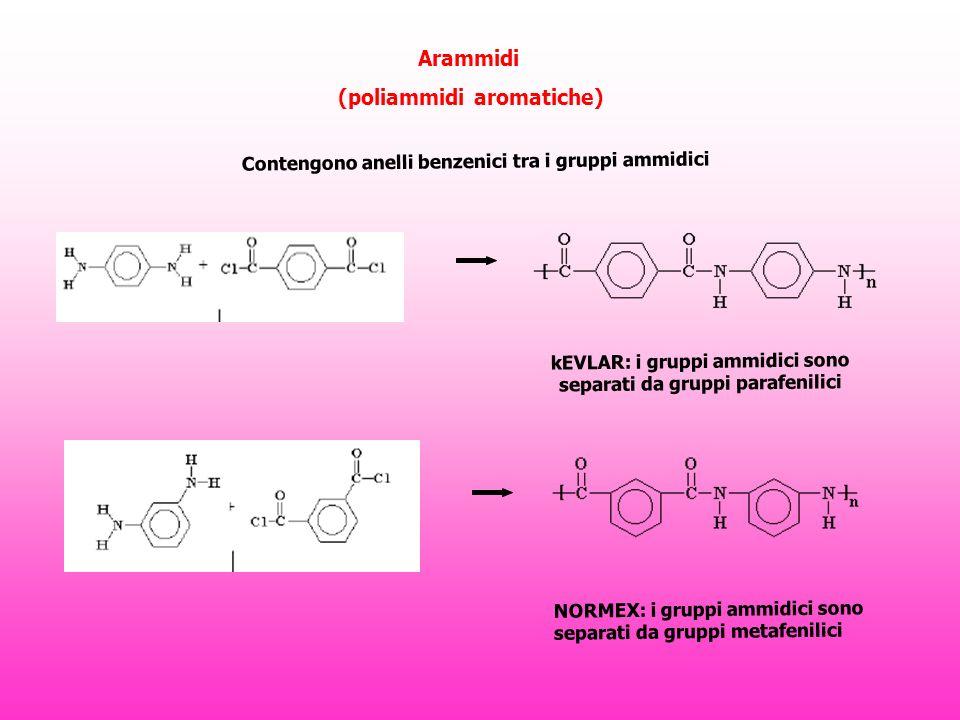 Arammidi (poliammidi aromatiche)