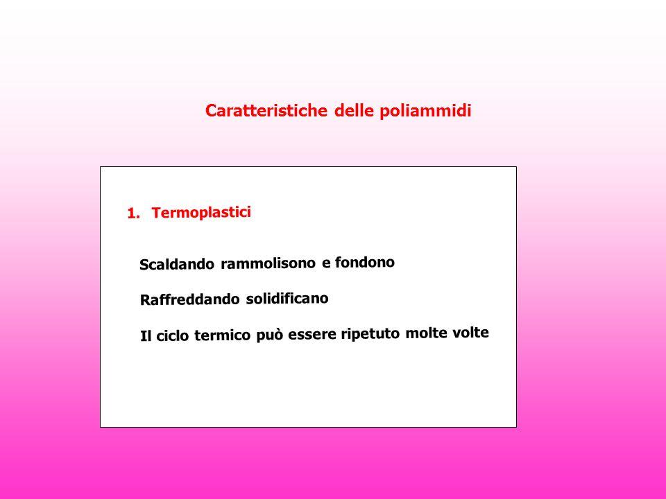 Caratteristiche delle poliammidi