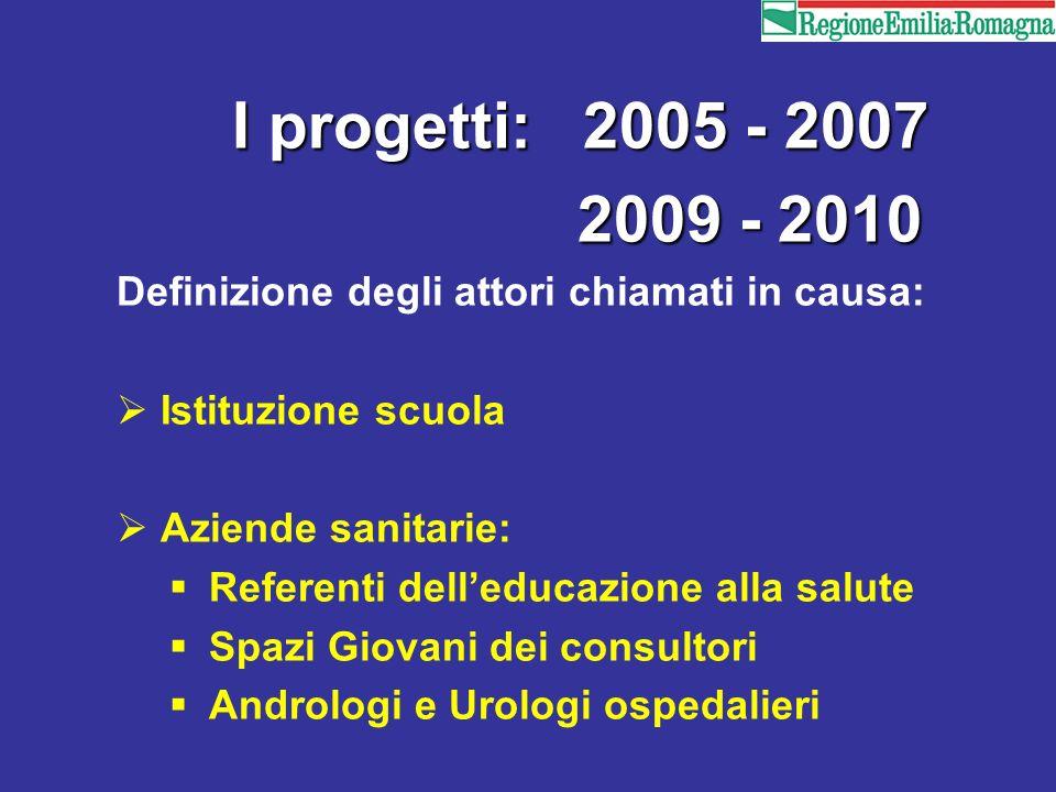 I progetti: 2005 - 2007 2009 - 2010. Definizione degli attori chiamati in causa: Istituzione scuola.