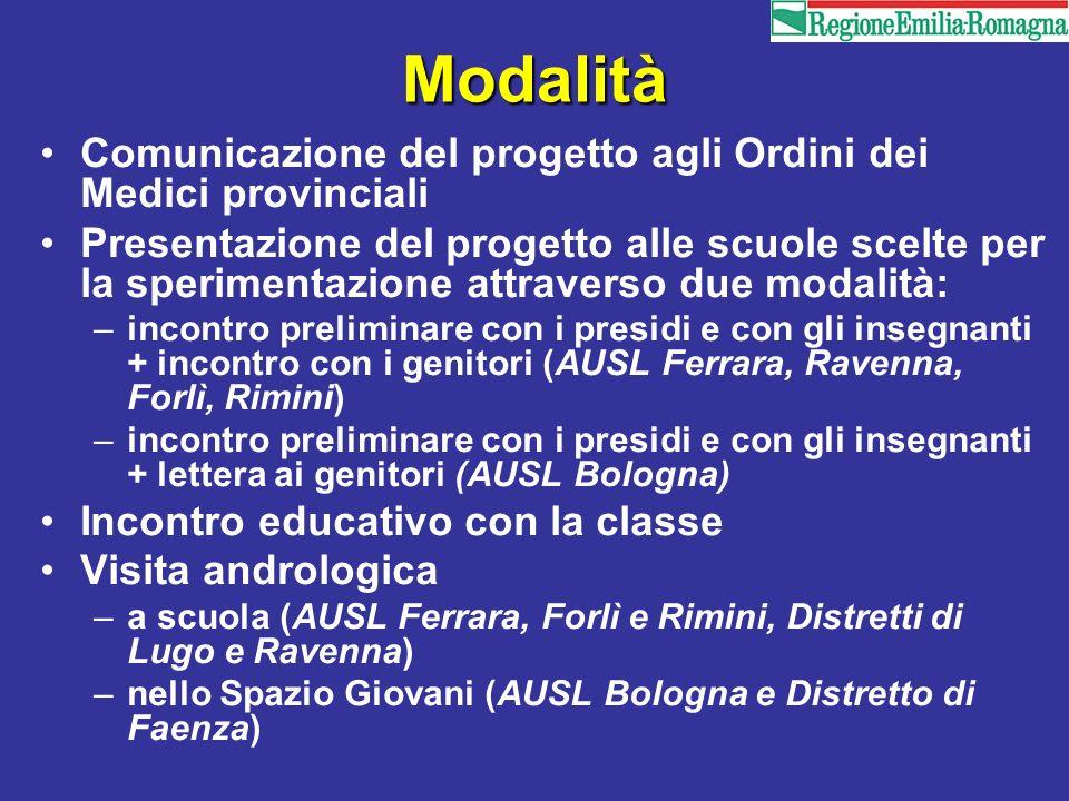 Modalità Comunicazione del progetto agli Ordini dei Medici provinciali