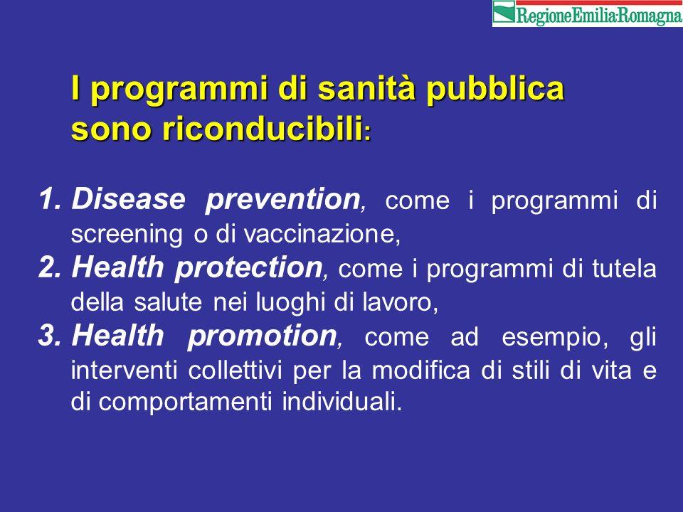 I programmi di sanità pubblica sono riconducibili: