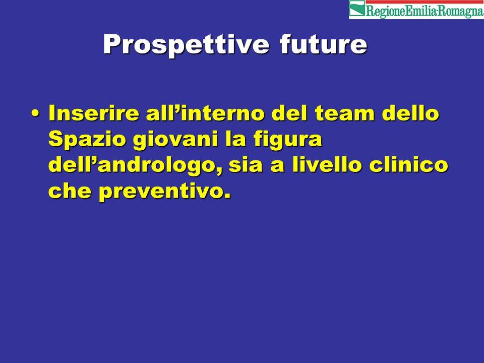 Prospettive future Inserire all'interno del team dello Spazio giovani la figura dell'andrologo, sia a livello clinico che preventivo.