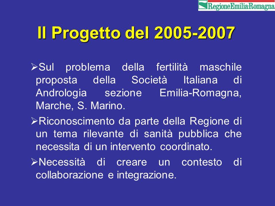 Il Progetto del 2005-2007