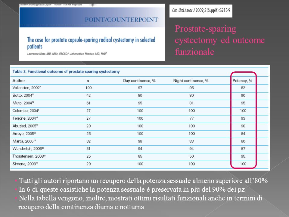 Prostate-sparing cystectomy ed outcome funzionale