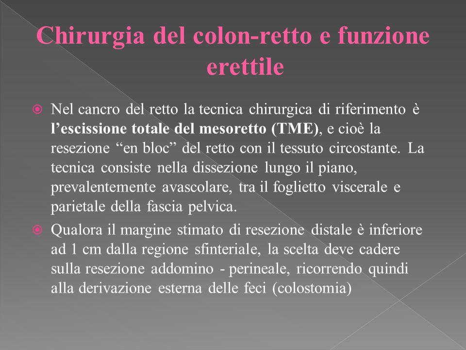 Chirurgia del colon-retto e funzione erettile