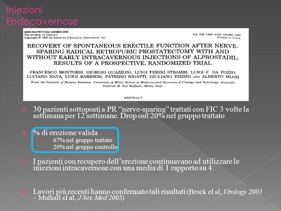 Iniezioni Endocavernose