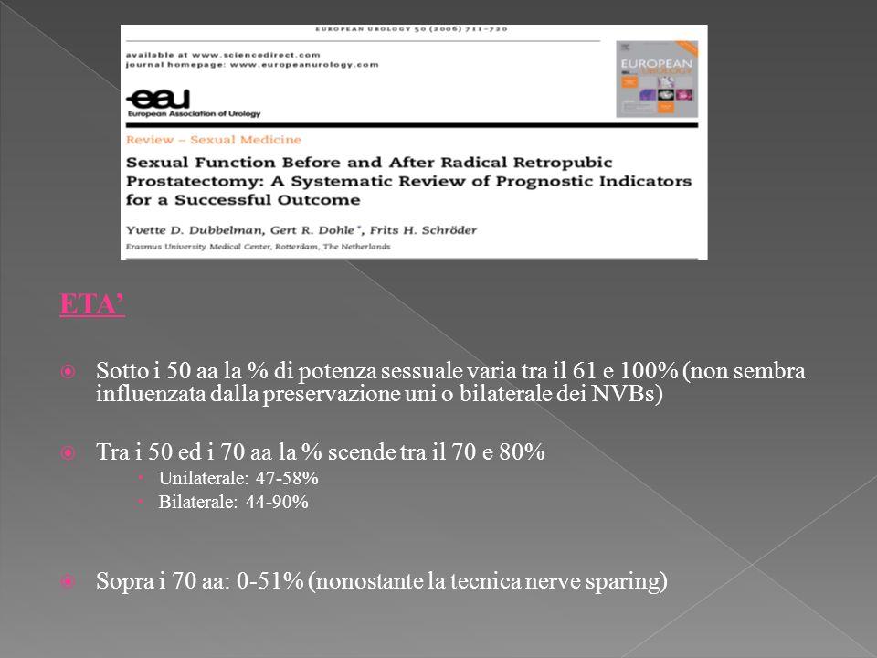 ETA' Sotto i 50 aa la % di potenza sessuale varia tra il 61 e 100% (non sembra influenzata dalla preservazione uni o bilaterale dei NVBs)